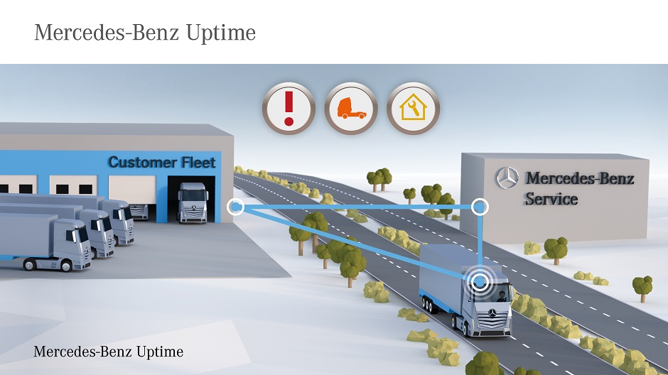 Mercedes-Benz Uptime